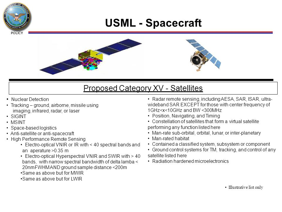 POLICY USML - Spacecraft Nuclear Detection Tracking – ground, airborne, missile using imaging, infrared, radar, or laser SIGINT MSINT Space-based logistics Anti-satellite or anti-spacecraft High Performance Remote Sensing Electro-optical VNIR or IR with 0.35 m Electro-optical Hyperspectral VNIR and SWIR with > 40 bands, with narrow spectral bandwidth of delta lamba < 20nmFWHM AND ground sample distance <200m Same as above but for MWIR Same as above but for LWIR Proposed Category XV - Satellites Radar remote sensing, including AESA, SAR, ISAR, ultra- wideband SAR EXCEPT for those with center frequency of 1GHz<x<10GHz and BW <300MHz Position, Navigating, and Timing Constellation of satellites that form a virtual satellite performing any function listed here Man-rate sub-orbital, orbital, lunar, or inter-planetary Man-rated habitat Contained a classified system, subsystem or component Ground control systems for TM, tracking, and control of any satellite listed here Radiation hardened microelectronics Illustrative list only