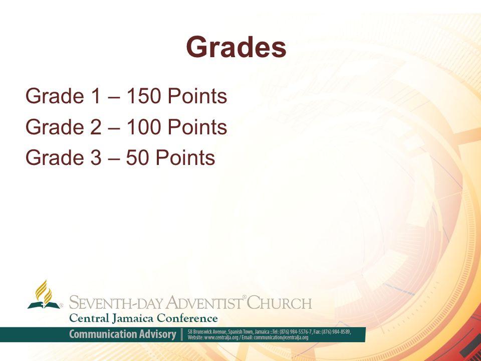 Grades Grade 1 – 150 Points Grade 2 – 100 Points Grade 3 – 50 Points