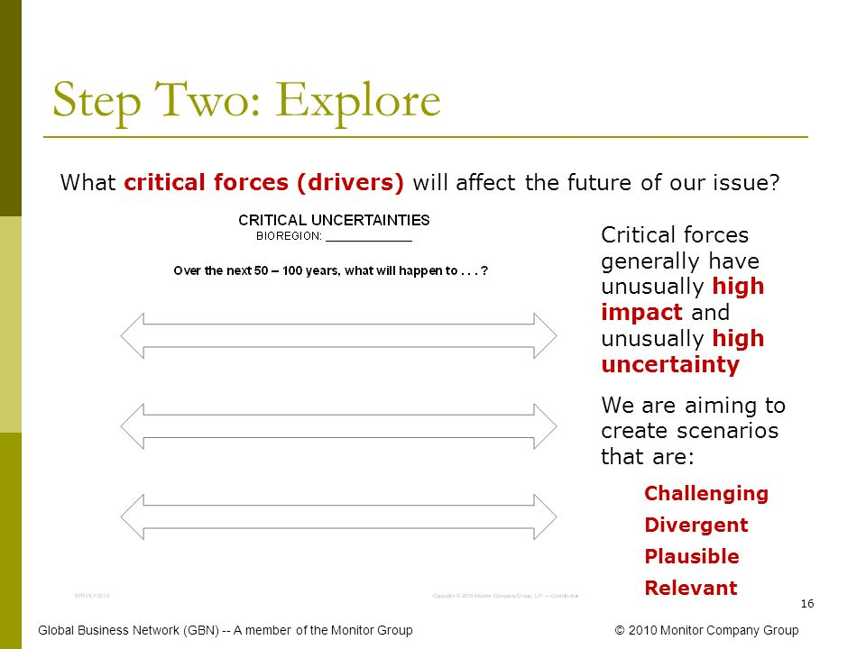 Step Two: Explore What critical forces (drivers) will affect the future of our issue? Critical forces generally have unusually high impact and unusual