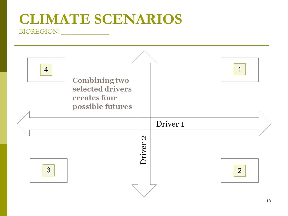 18 Driver 1 Driver 2 Combining two selected drivers creates four possible futures 1 2 4 3 CLIMATE SCENARIOS BIOREGION: ______________