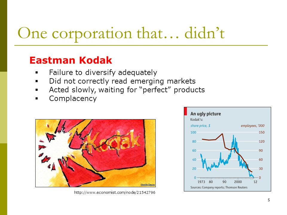 One corporation that… didn't 5 http://www.economist.com/node/21542796 Eastman Kodak  Failure to diversify adequately  Did not correctly read emergin