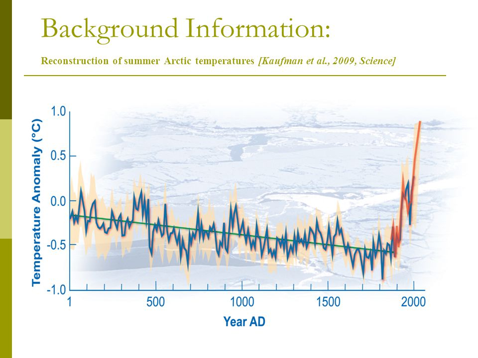 Background Information: Reconstruction of summer Arctic temperatures [Kaufman et al., 2009, Science]