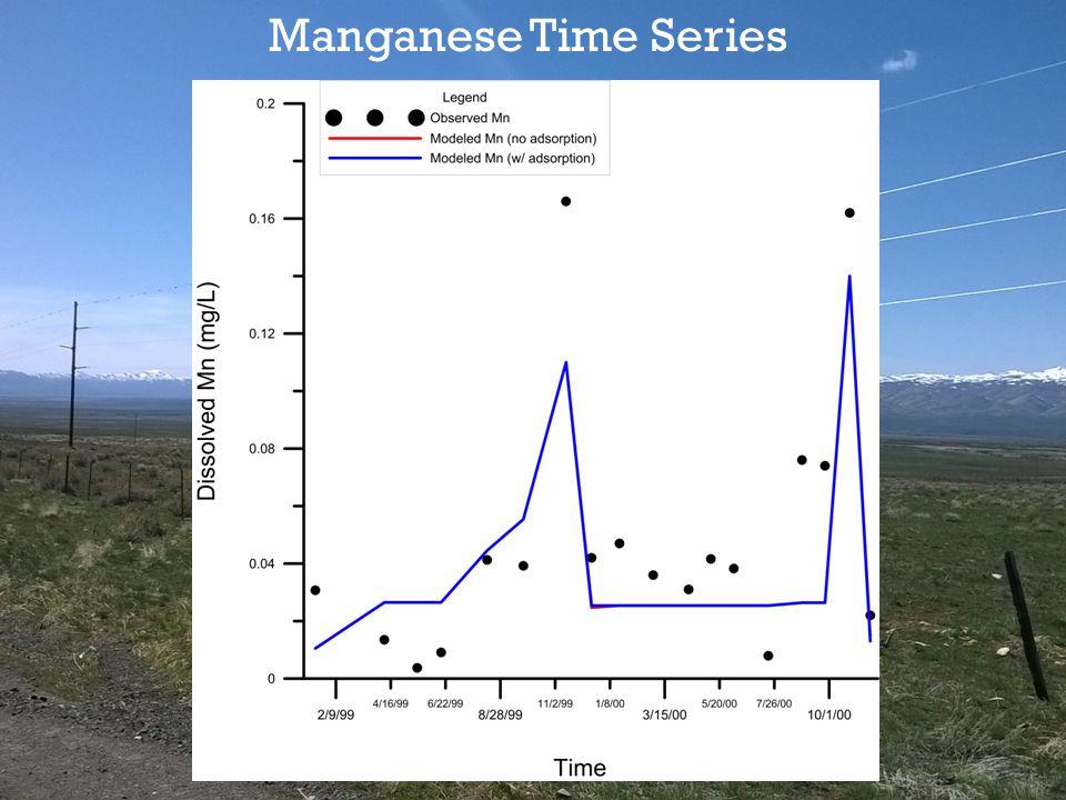 Manganese Time Series