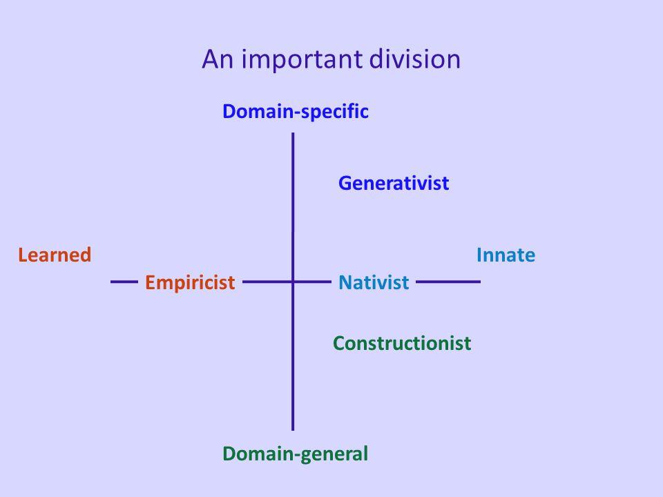 An important division Generativist Constructionist Domain-specific Domain-general InnateLearned EmpiricistNativist