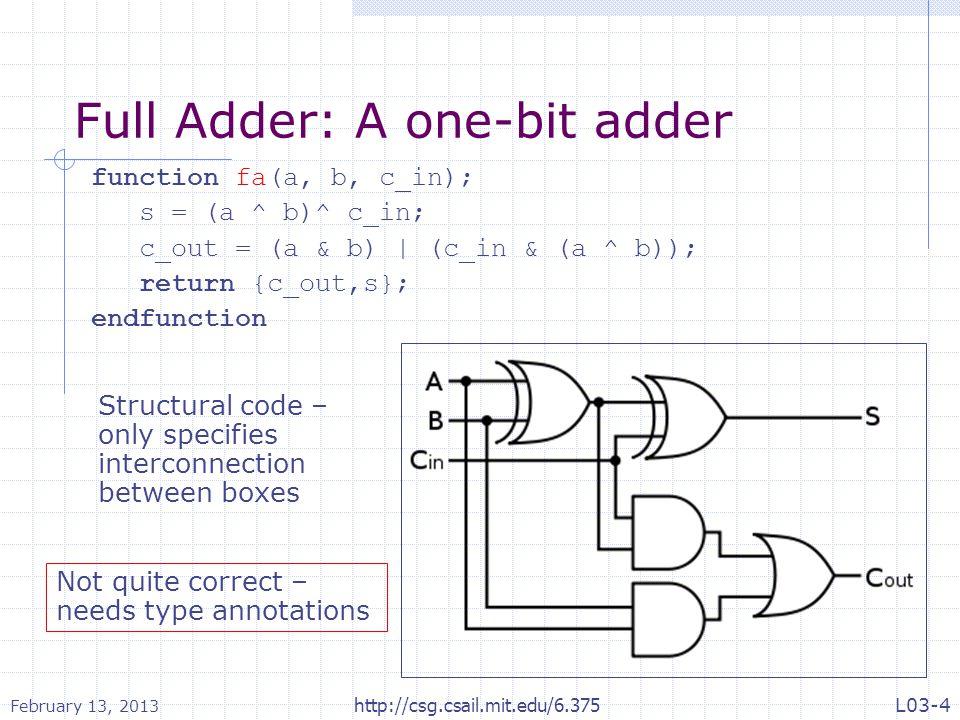 Complex Arithmetic Addition z R = x R + y R z I = x I + y I Multiplication z R = x R * y R - x I * y I z I = x R * y I + x I * y R February 13, 2013 http://csg.csail.mit.edu/6.375L03-25