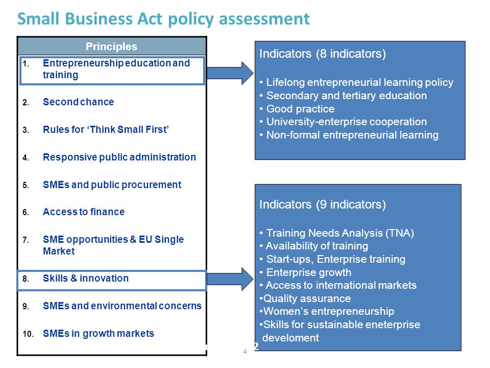 4 Small Business Act policy assessment Principles 1.