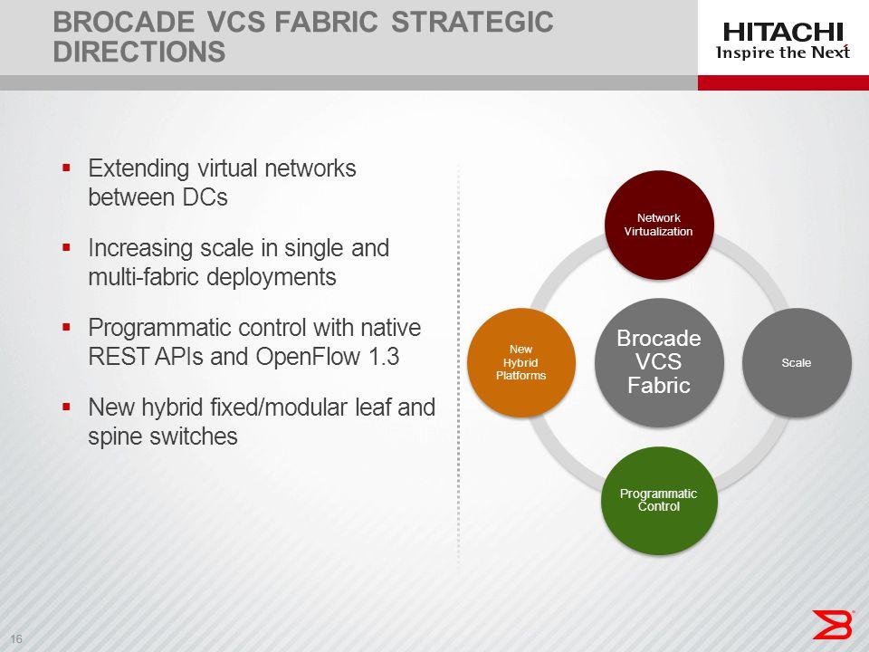 16 Brocade VCS Fabric Network Virtualization Scale Programmatic Control New Hybrid Platforms BROCADE VCS FABRIC STRATEGIC DIRECTIONS  Extending virtu