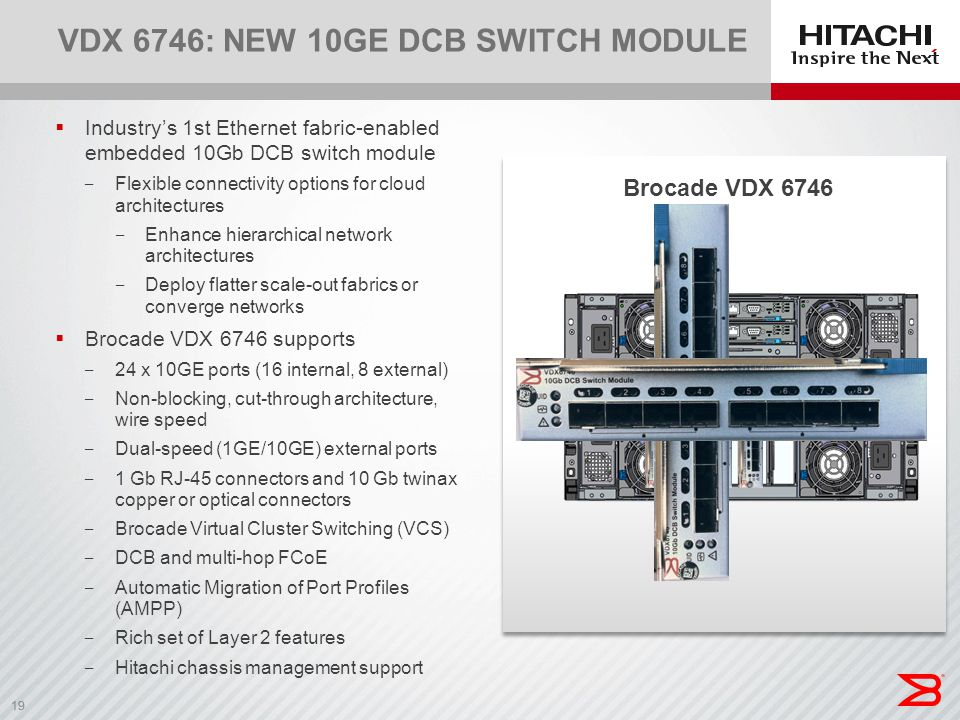 19  Industry's 1st Ethernet fabric-enabled embedded 10Gb DCB switch module ‒ Flexible connectivity options for cloud architectures ‒ Enhance hierarch