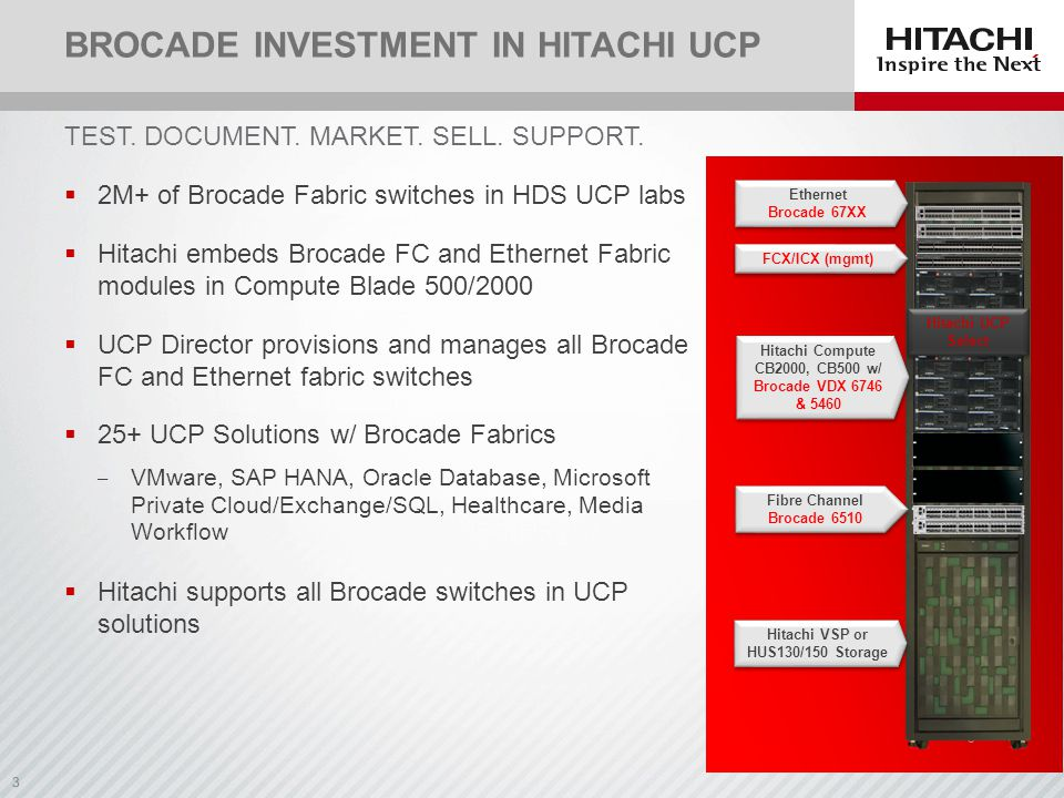 3 BROCADE INVESTMENT IN HITACHI UCP  2M+ of Brocade Fabric switches in HDS UCP labs  Hitachi embeds Brocade FC and Ethernet Fabric modules in Comput