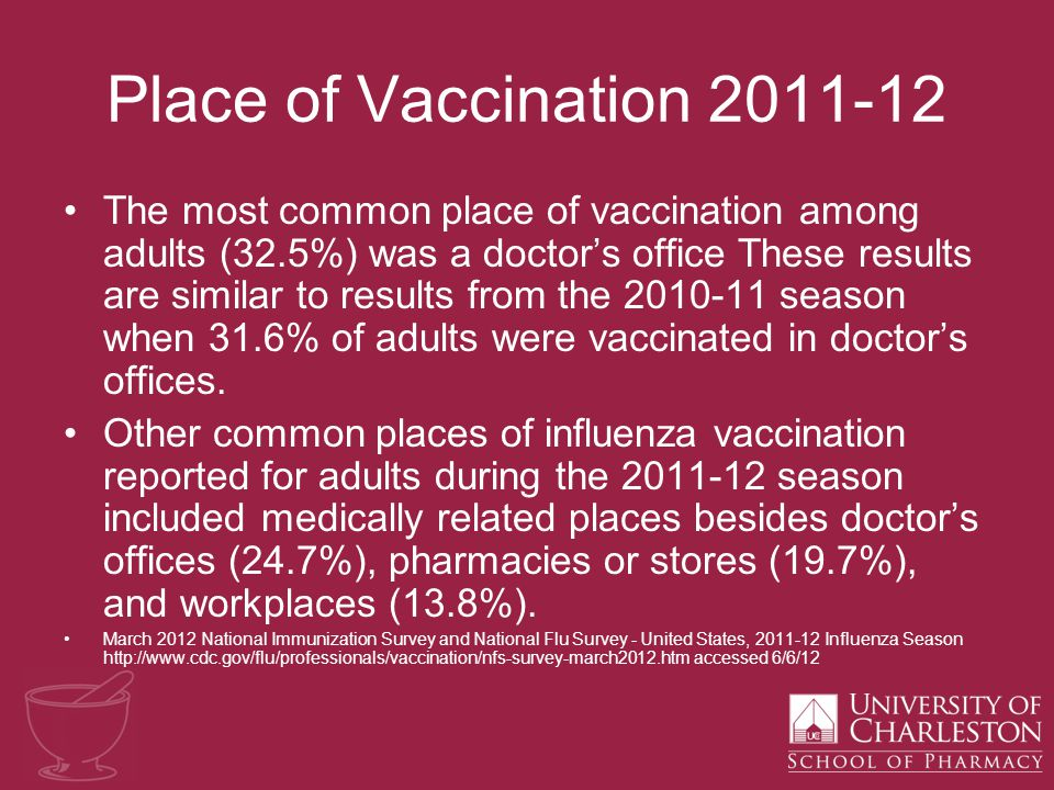 Place of Vaccination 2011-12 The most common place of vaccination among adults (32.5%) was a doctor's office These results are similar to results from the 2010-11 season when 31.6% of adults were vaccinated in doctor's offices.