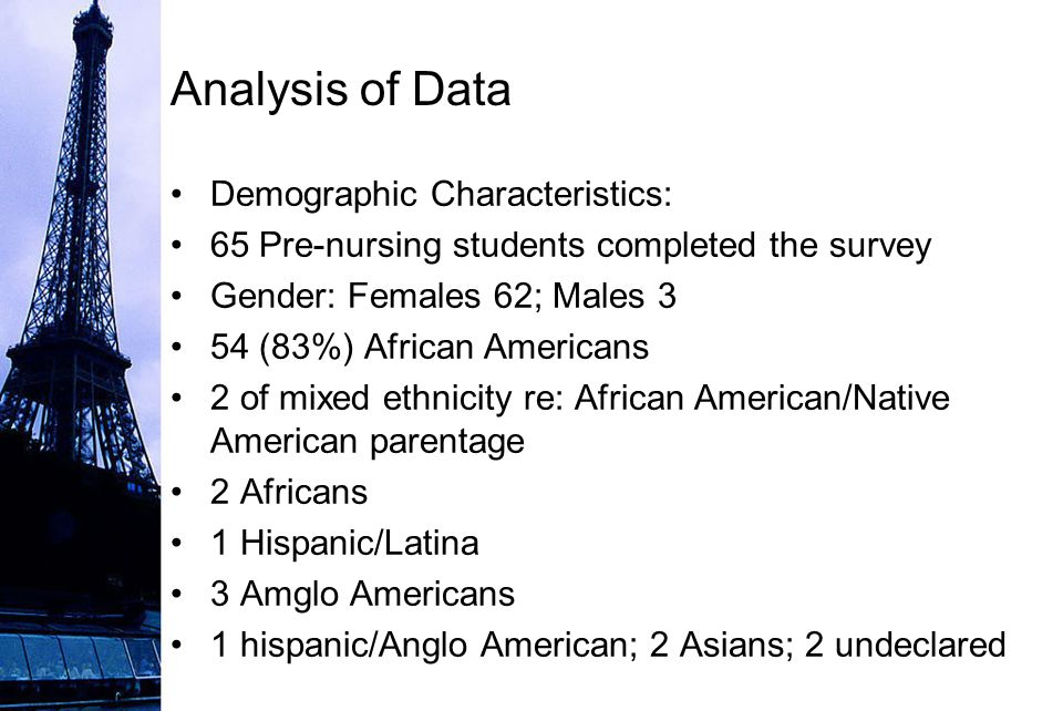 Analysis of Data Demographic Characteristics: 65 Pre-nursing students completed the survey Gender: Females 62; Males 3 54 (83%) African Americans 2 of mixed ethnicity re: African American/Native American parentage 2 Africans 1 Hispanic/Latina 3 Amglo Americans 1 hispanic/Anglo American; 2 Asians; 2 undeclared