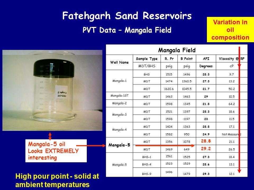Mangala-5 oil looks interesting Mangala-5 oil Looks VERY interesting Mangala-5 oil Looks EXTREMELY interesting Mangala Field Well Name Sample TypeR. P