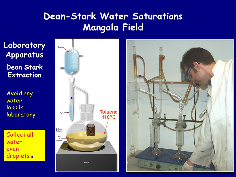 Laboratory Apparatus Dean Stark Extraction Dean-Stark Water Saturations Mangala Field Toluene 110°C Avoid any water loss in laboratory Collect all wat