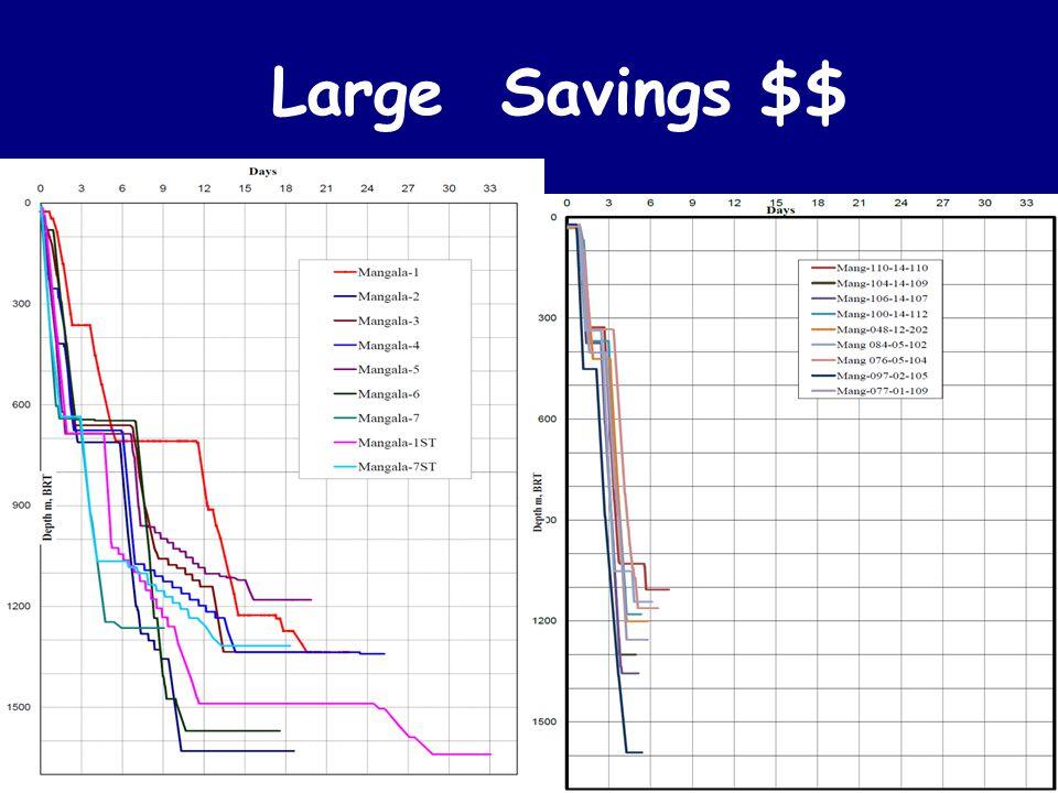 Large Savings $$