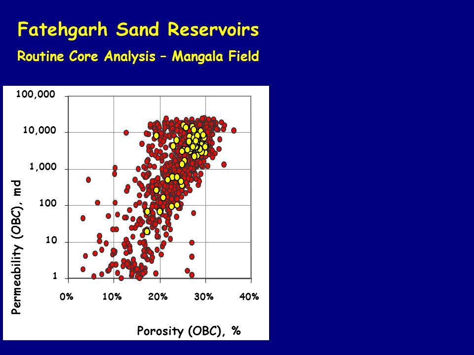 Fatehgarh Sand Reservoirs Routine Core Analysis – Mangala Field Coarse Sand Silt