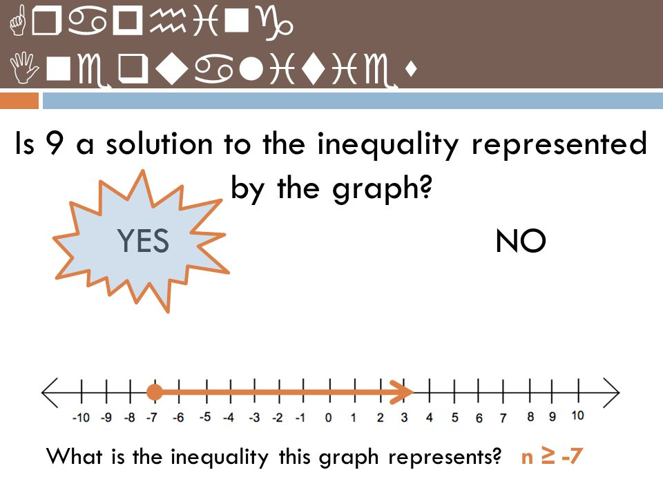 Graphing Inequalities Is 9 a solution to the inequality represented by the graph? YES NO What is the inequality this graph represents? n ≥ -7