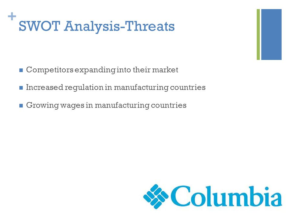 + SWOT Analysis-Threats Competitors expanding into their market Increased regulation in manufacturing countries Growing wages in manufacturing countri