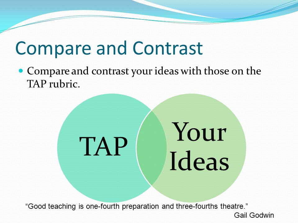 Compare and Contrast Compare and contrast your ideas with those on the TAP rubric.