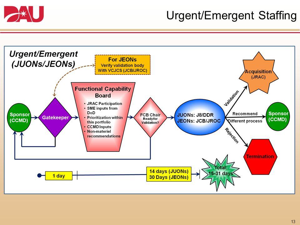 13 Urgent/Emergent Staffing