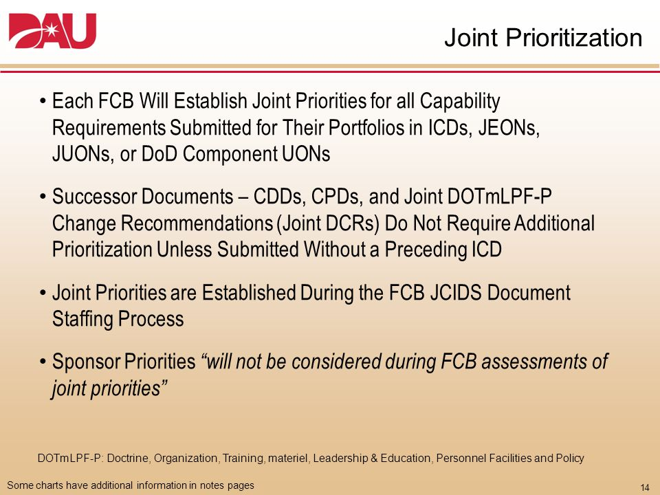 14 Some charts have additional information in notes pages Joint Prioritization Each FCB Will Establish Joint Priorities for all Capability Requirements Submitted for Their Portfolios in ICDs, JEONs, JUONs, or DoD Component UONs Successor Documents – CDDs, CPDs, and Joint DOTmLPF-P Change Recommendations (Joint DCRs) Do Not Require Additional Prioritization Unless Submitted Without a Preceding ICD Joint Priorities are Established During the FCB JCIDS Document Staffing Process Sponsor Priorities will not be considered during FCB assessments of joint priorities DOTmLPF-P: Doctrine, Organization, Training, materiel, Leadership & Education, Personnel Facilities and Policy