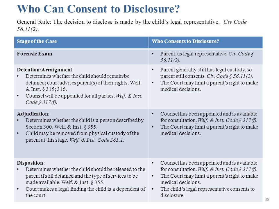 Who Can Consent to Disclosure. Stage of the CaseWho Consents to Disclosure.