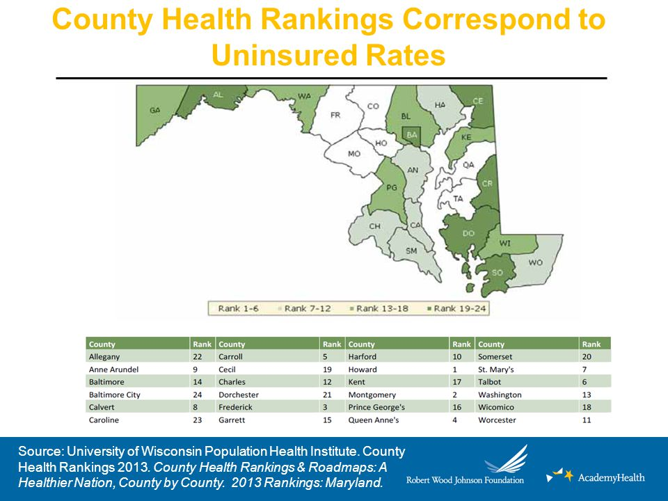 Geographic Information System (GIS) Mapping Capability Based on the indexed utilization information, CRISP can produce visualizations of hospital utilization data in near real time Community-Integrated Medical Home project can leverage geographic data to better understand localized use of services and opportunities for the most efficient / targeted interventions Top 1% Utilizers Source: Adapted from PowerPoint presentation by Scott Afzal at AcademyHealth's meeting on Delivery Systems Meeting: Transforming Health and Health Care – Focus on Maryland, June 21, 2013.