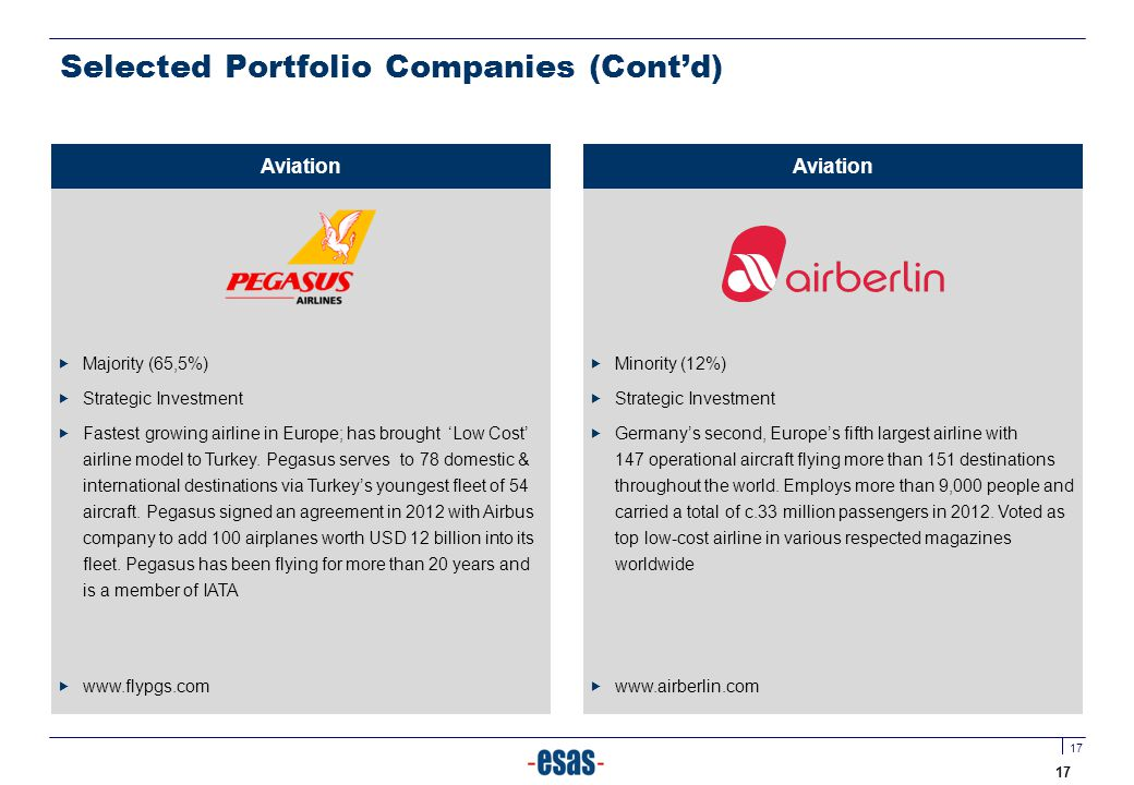 17 Selected Portfolio Companies (Cont'd)  Majority (65,5%)  Strategic Investment  Fastest growing airline in Europe; has brought 'Low Cost' airline