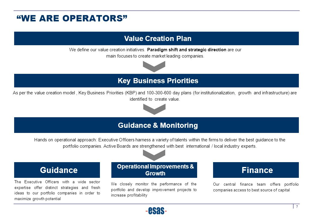 "7 ""WE ARE OPERATORS"" Value Creation Plan We define our value creation initiatives. Paradigm shift and strategic direction are our main focuses to crea"
