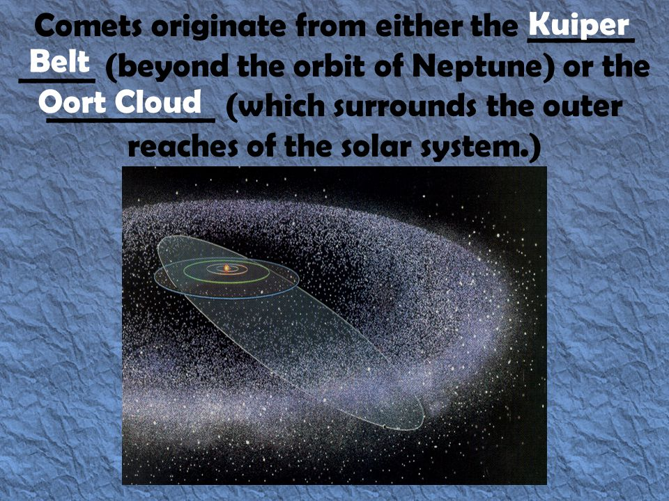 Comets originate from either the _______ _____ (beyond the orbit of Neptune) or the ___________ (which surrounds the outer reaches of the solar system.) Kuiper Belt Oort Cloud