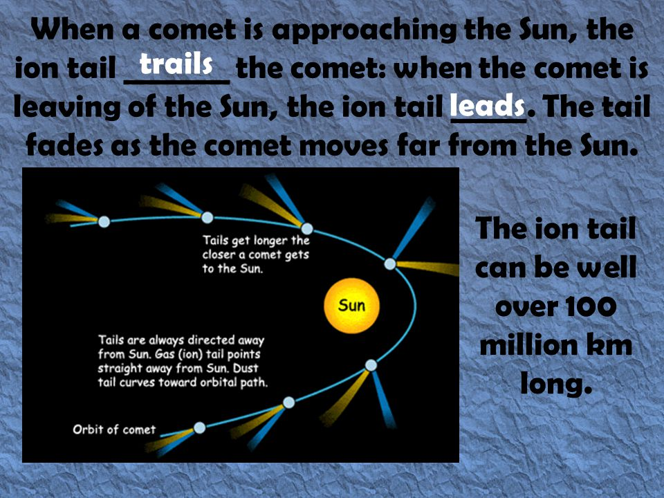 When a comet is approaching the Sun, the ion tail _______ the comet: when the comet is leaving of the Sun, the ion tail _____.