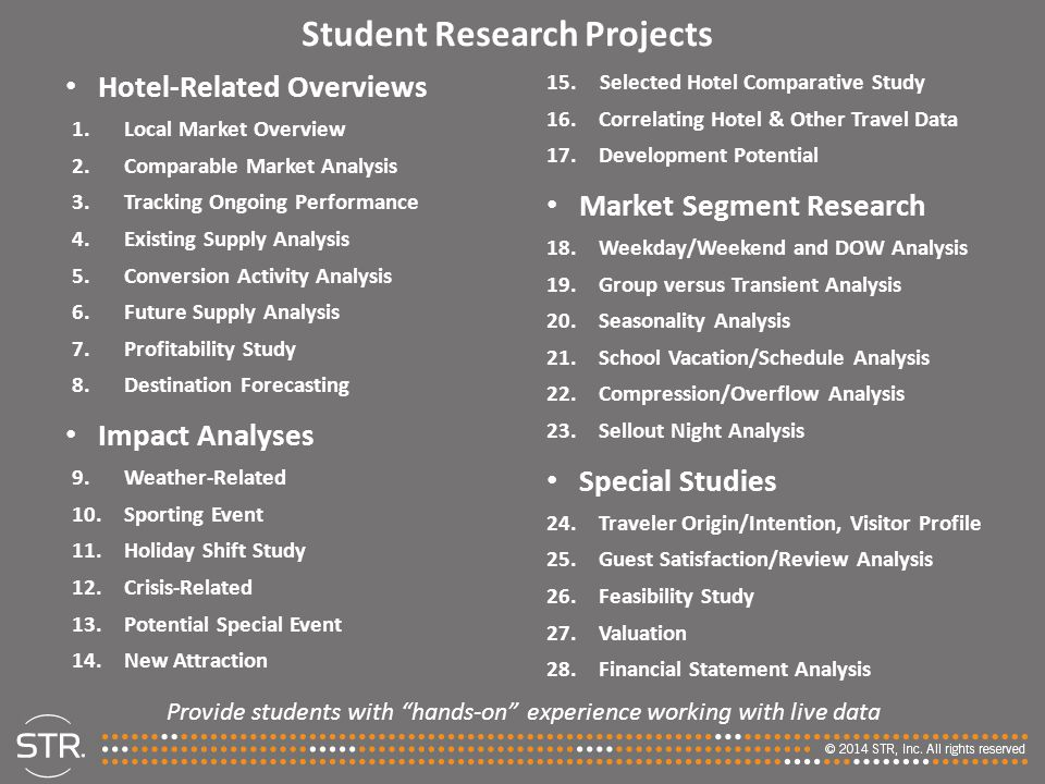 Student Research Projects Hotel-Related Overviews 1.Local Market Overview 2.Comparable Market Analysis 3.Tracking Ongoing Performance 4.Existing Supply Analysis 5.Conversion Activity Analysis 6.Future Supply Analysis 7.Profitability Study 8.Destination Forecasting Impact Analyses 9.Weather-Related 10.Sporting Event 11.Holiday Shift Study 12.Crisis-Related 13.Potential Special Event 14.New Attraction 15.Selected Hotel Comparative Study 16.Correlating Hotel & Other Travel Data 17.Development Potential Market Segment Research 18.Weekday/Weekend and DOW Analysis 19.Group versus Transient Analysis 20.Seasonality Analysis 21.School Vacation/Schedule Analysis 22.Compression/Overflow Analysis 23.Sellout Night Analysis Special Studies 24.Traveler Origin/Intention, Visitor Profile 25.Guest Satisfaction/Review Analysis 26.Feasibility Study 27.Valuation 28.Financial Statement Analysis Provide students with hands-on experience working with live data