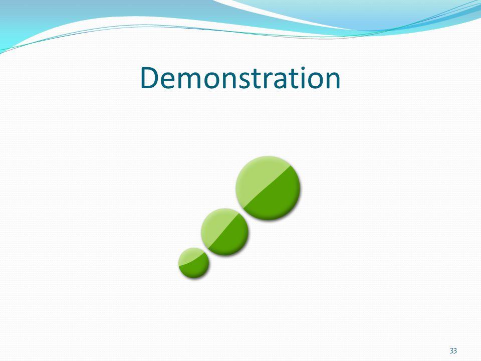 Demonstration 33