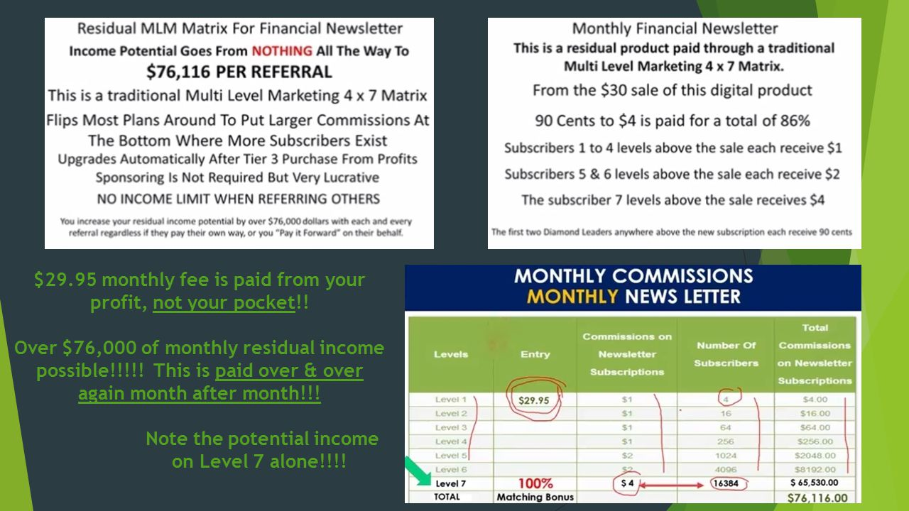 $29.95 monthly fee is paid from your profit, not your pocket!! Over $76,000 of monthly residual income possible!!!!! This is paid over & over again mo