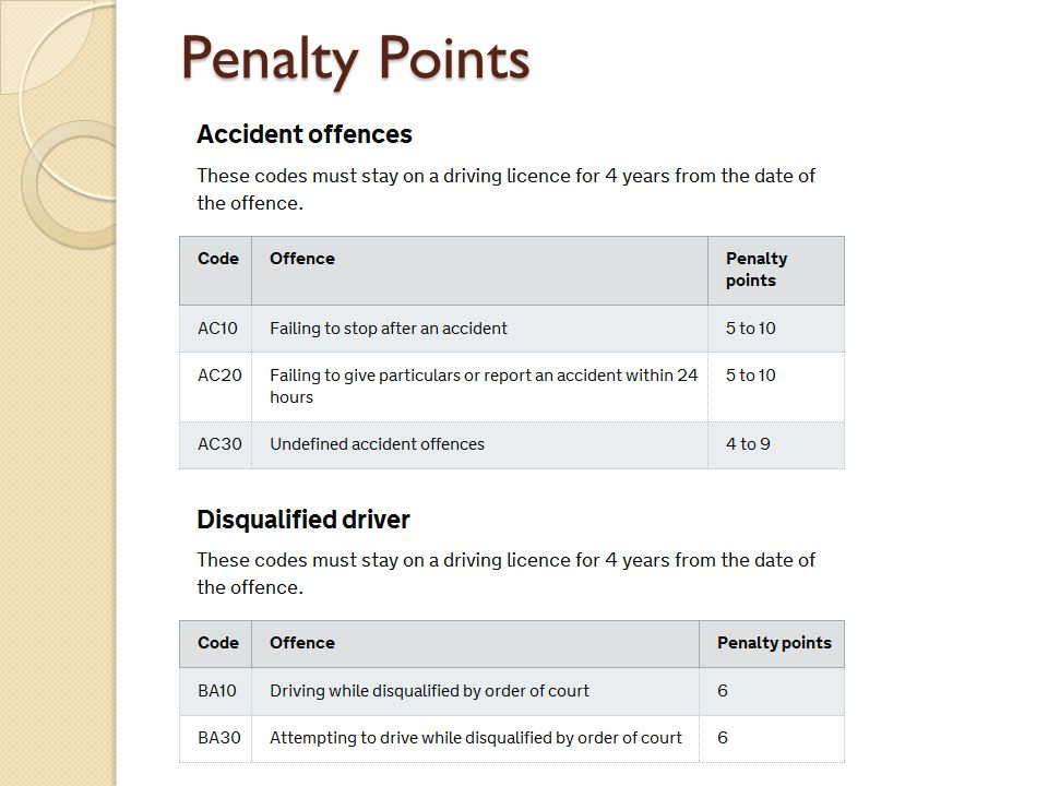 Careless Driving Offences