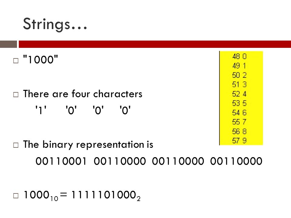 Strings…  1000  There are four characters 1 0 0 0  The binary representation is 00110001 00110000 00110000 00110000  1000 10 = 1111101000 2