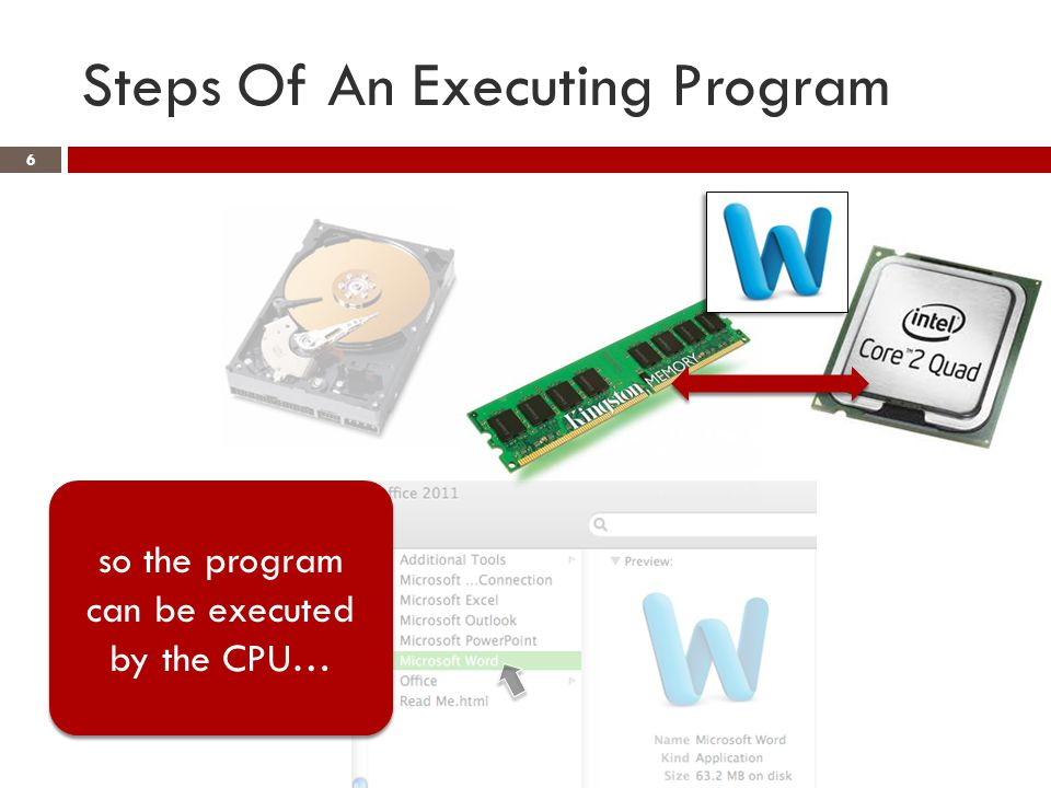 6 Steps Of An Executing Program so the program can be executed by the CPU…