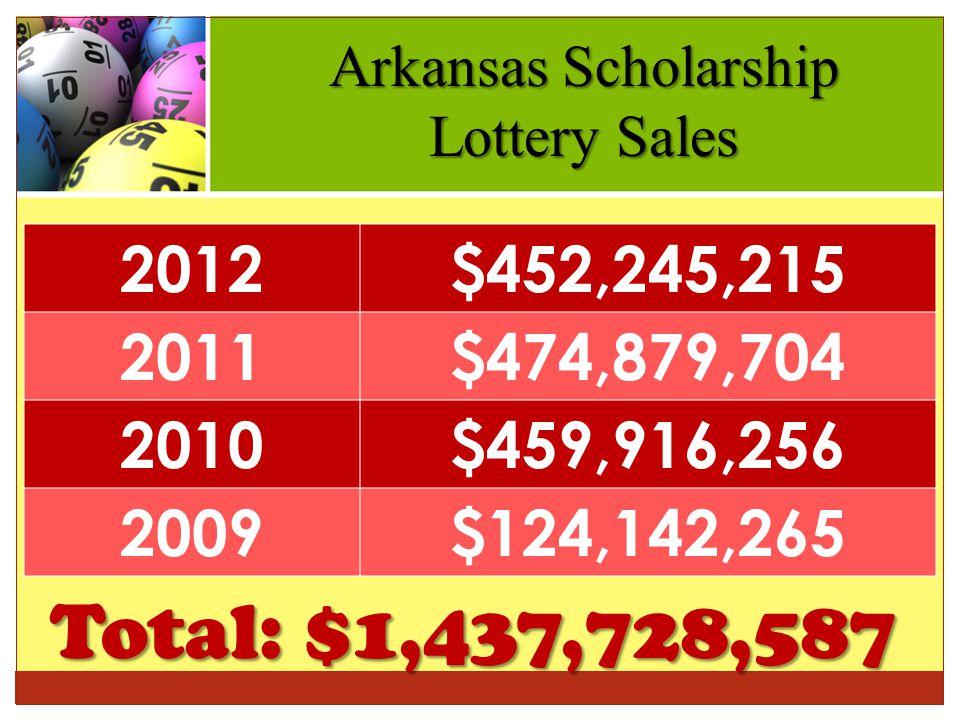 Arkansas Scholarship Lottery Sales 2012$452,245,215 2011$474,879,704 2010$459,916,256 2009$124,142,265 Total: $1,437,728,587