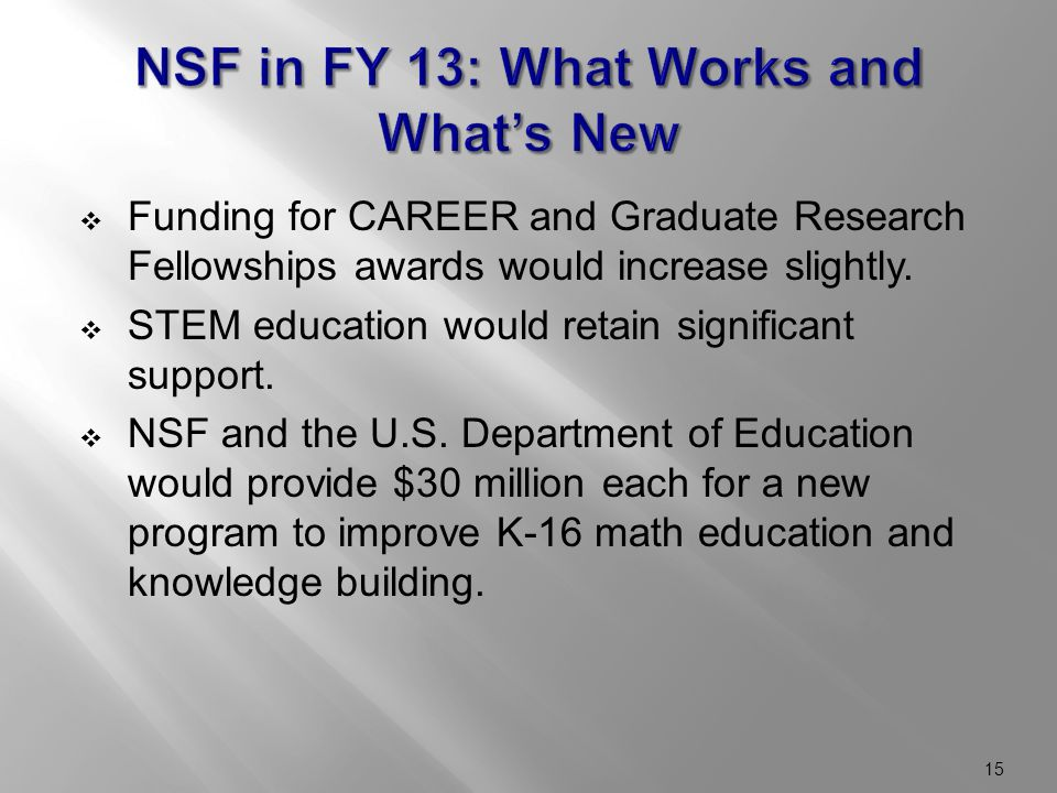  Funding for CAREER and Graduate Research Fellowships awards would increase slightly.