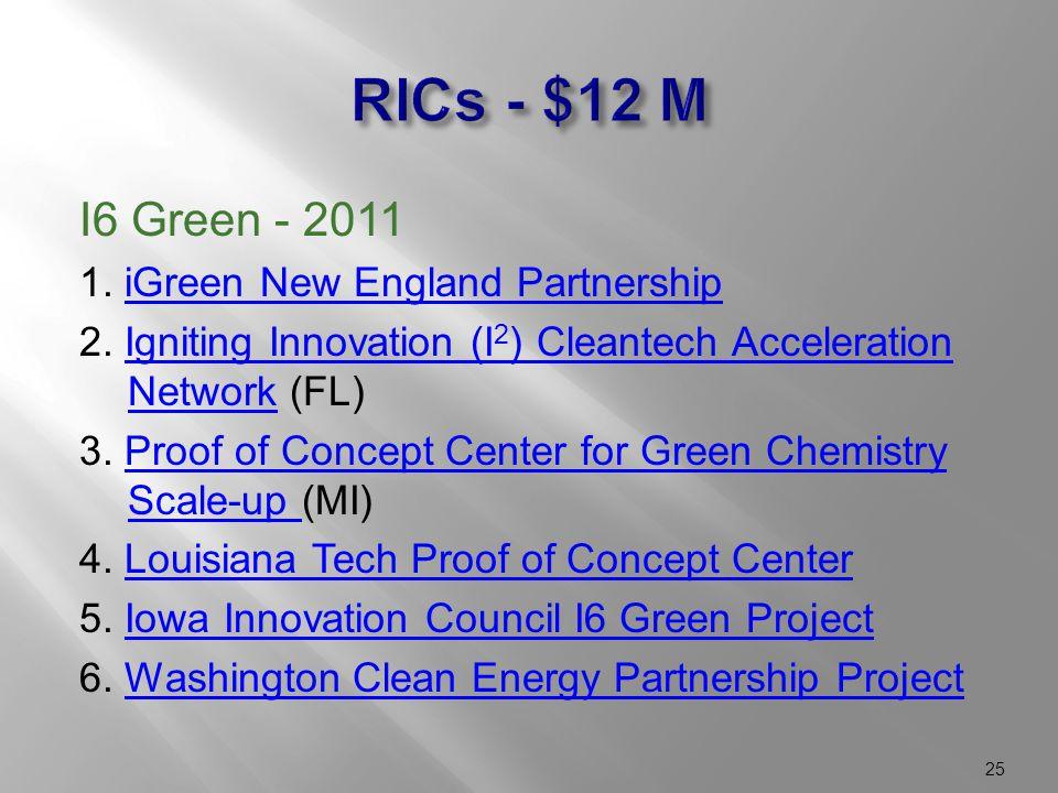 I6 Green - 2011 1. iGreen New England PartnershipiGreen New England Partnership 2. Igniting Innovation (I 2 ) Cleantech Acceleration Network (FL)Ignit