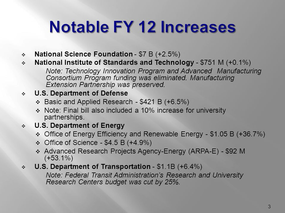  National Science Foundation - $7 B (+2.5%)  National Institute of Standards and Technology - $751 M (+0.1%) Note: Technology Innovation Program and Advanced Manufacturing Consortium Program funding was eliminated.