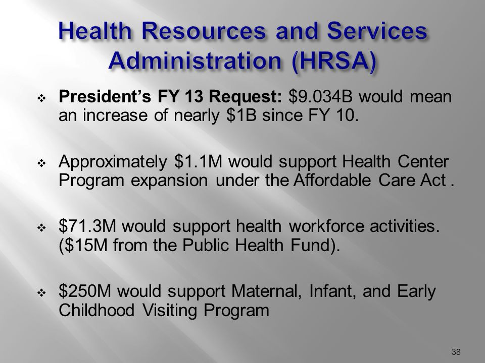  President's FY 13 Request: $9.034B would mean an increase of nearly $1B since FY 10.