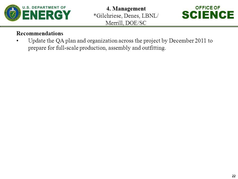 22 4. Management 4.