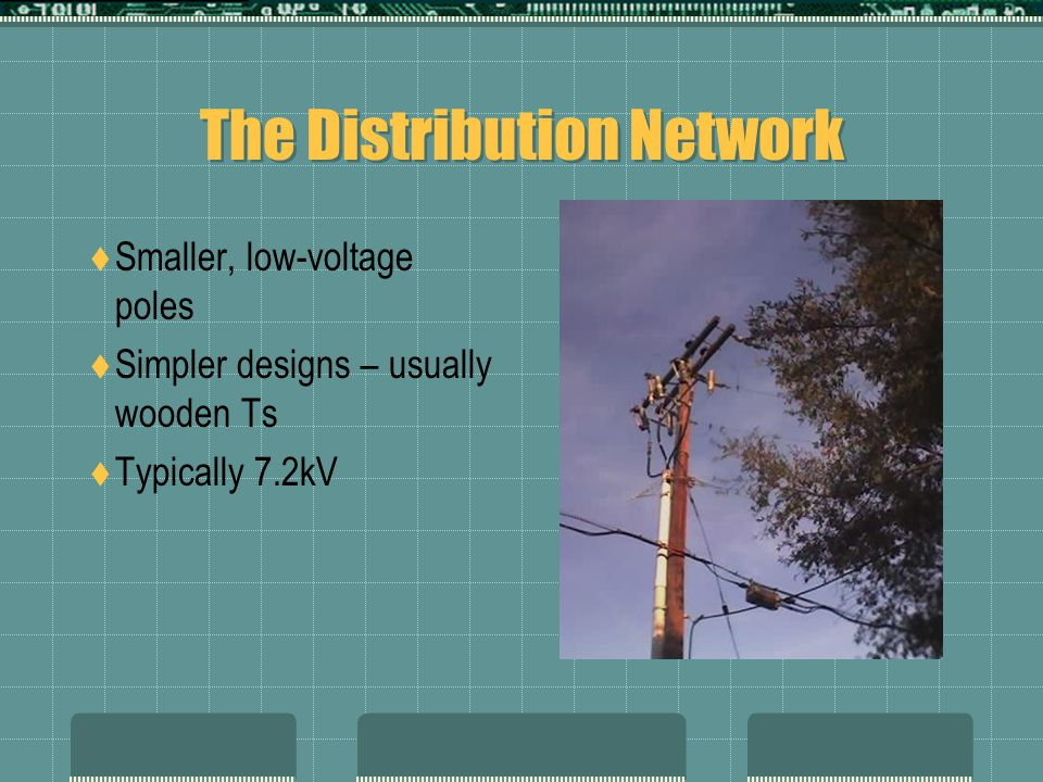 The Distribution Network  Smaller, low-voltage poles  Simpler designs – usually wooden Ts  Typically 7.2kV