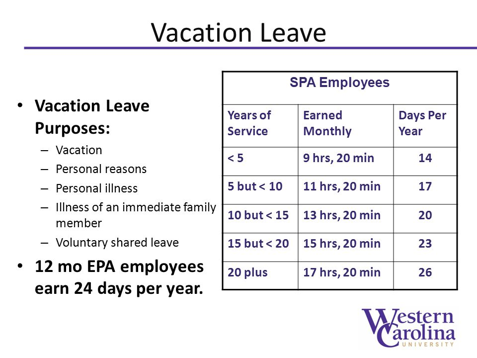 Vacation Leave Vacation Leave Purposes: – Vacation – Personal reasons – Personal illness – Illness of an immediate family member – Voluntary shared leave 12 mo EPA employees earn 24 days per year.