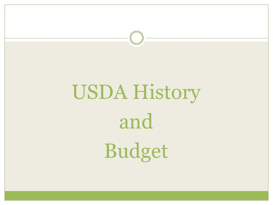 USDA History and Budget