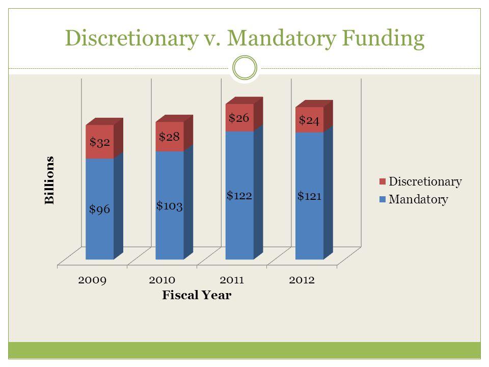 Discretionary v. Mandatory Funding