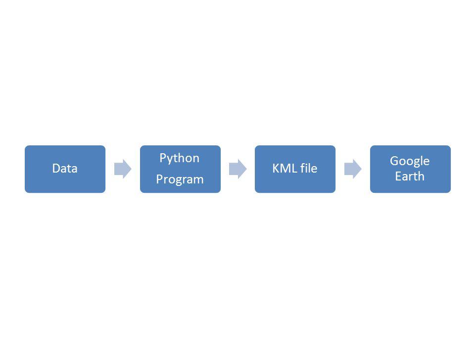 Data Python Program KML file Google Earth