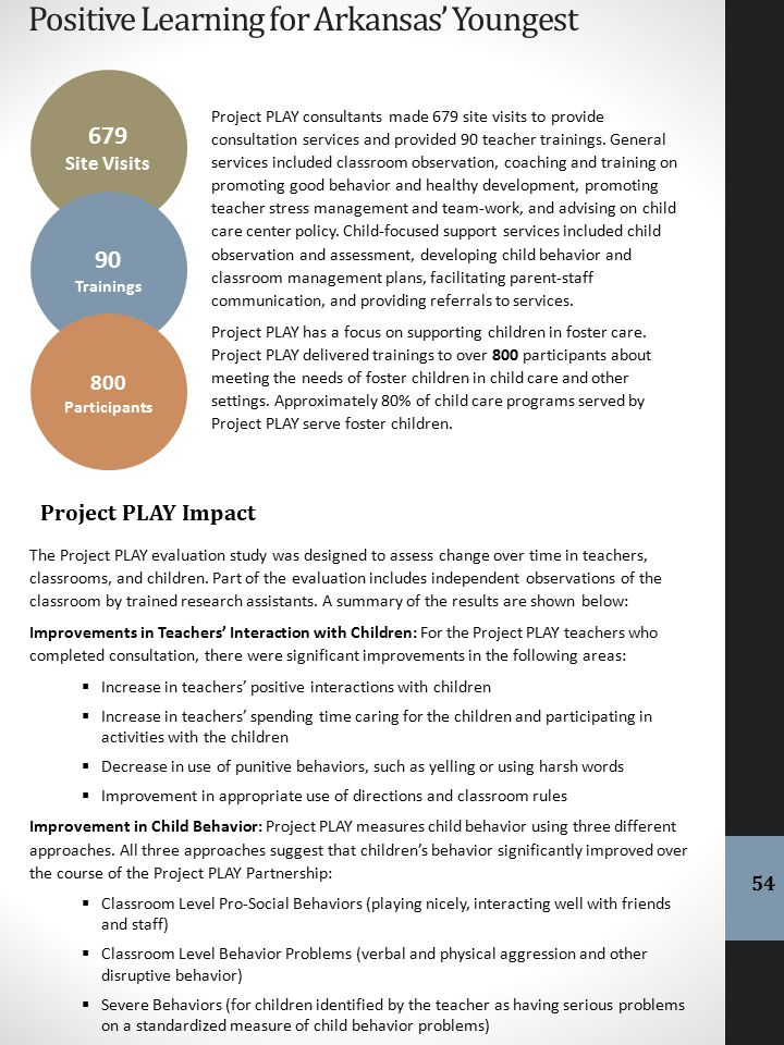Project PLAY consultants made 679 site visits to provide consultation services and provided 90 teacher trainings. General services included classroom