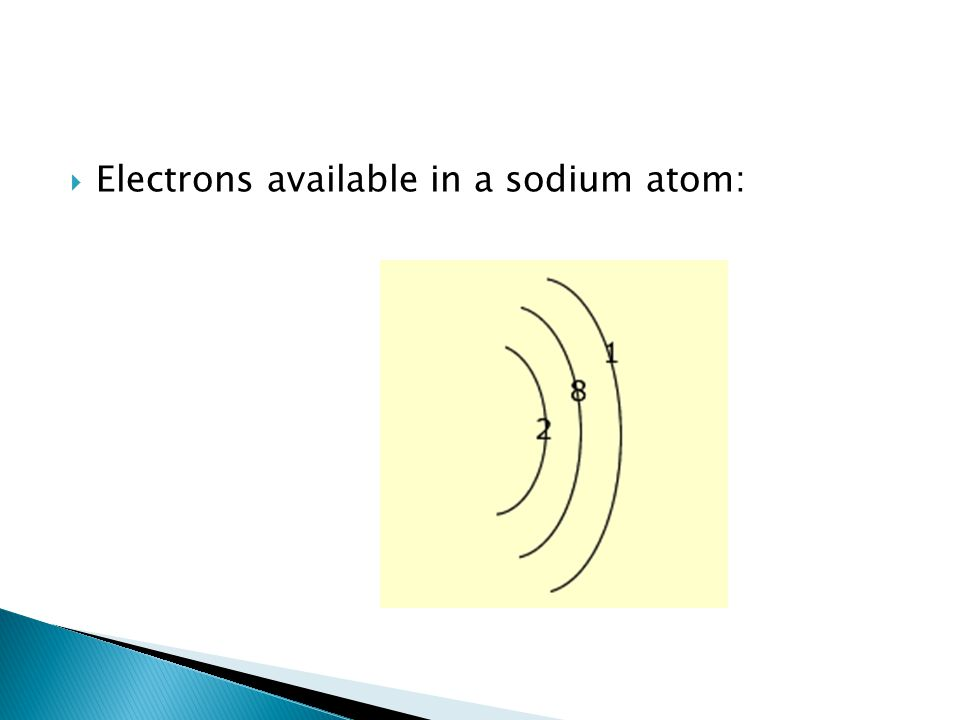  Electrons available in a sodium atom: