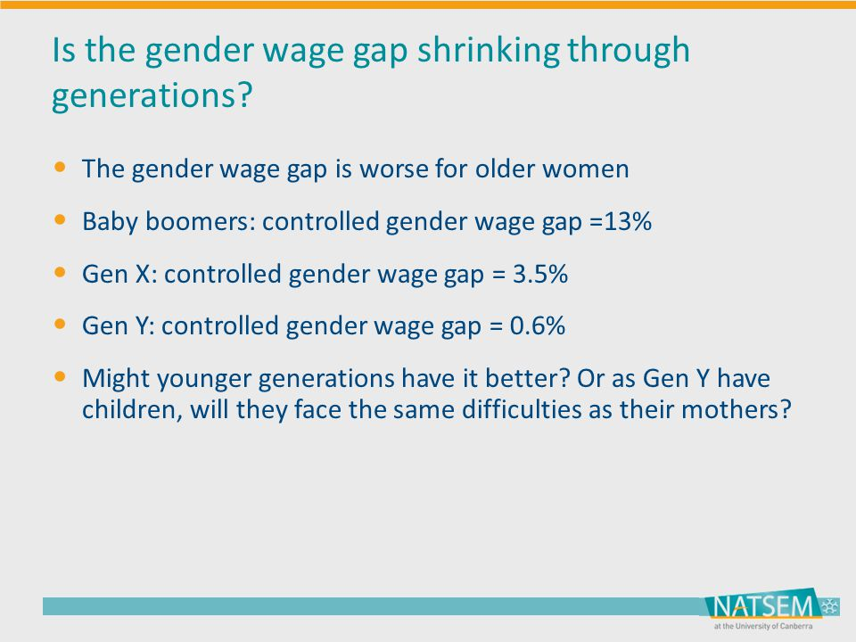 Is the gender wage gap shrinking through generations? The gender wage gap is worse for older women Baby boomers: controlled gender wage gap =13% Gen X
